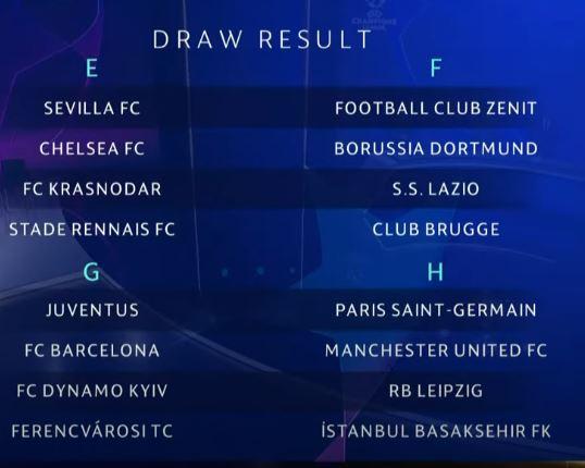 نتائج قرعة دور المجموعات من دورى أبطال أوروبا 2021
