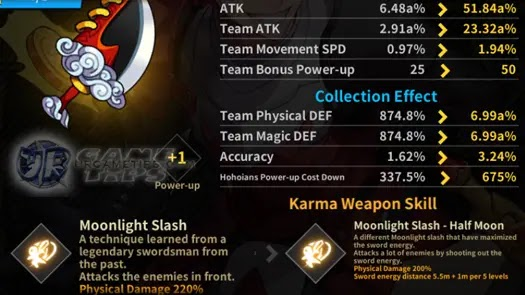 Lucid Adventure: Idle RPG - Warrior Blessed Karma Weapon 2