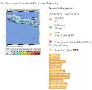 Pusat gempa berada di Laut 88 km Barat Daya Cilacap dan dirasakan hampir di 11 kota dan kabupaten seperti: Cilacap, Ciamis, Pangandaran, Kebumen, Bandung, Kota Banjar, Kota Tasikmalaya, Kabupaten Tasikmalaya, Kab.Garut, Kab.Sukabumi, dan Banjarnegara.