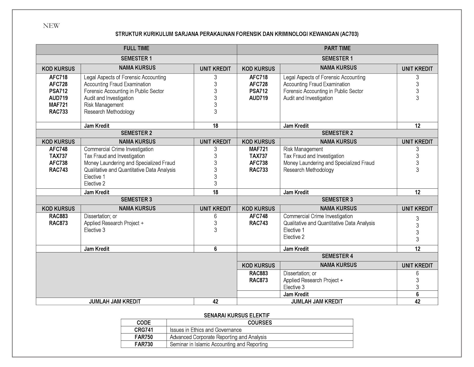 English homework for key stage 2 thesis concrete5