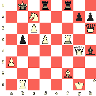 Les Blancs jouent et matent en 4 coups - Zhansaya Abdumalik vs Deysi Cori, Internet, 2020