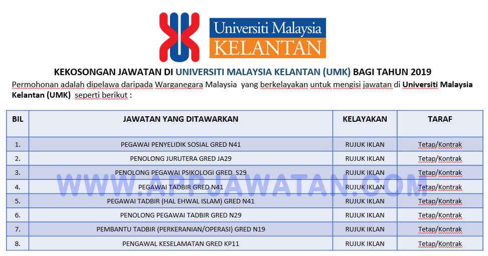 Jawatan Kosong Terkini Di Universiti Malaysia Kelantan Umk Appjawatan Malaysia