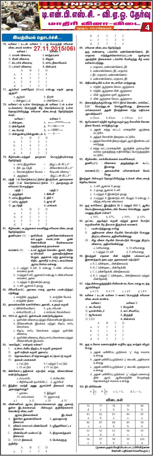 Model Questions and Answers for   TNPSC VAO Exam 2015  27.11.2015  Daily Thanthi Series (06)    [Download 2015 VAO 06]   Courtesy : Daily Thanthi