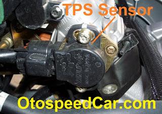 Fungsi dan Letak Sensor EFI pada Mobil