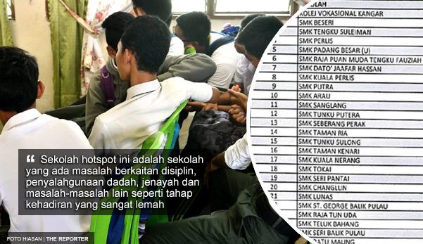 KPM dedah senarai penuh 402 sekolah hotspot yang bermasalah disiplin dan dadah