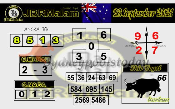 Prediksi JBR Malam Sydney