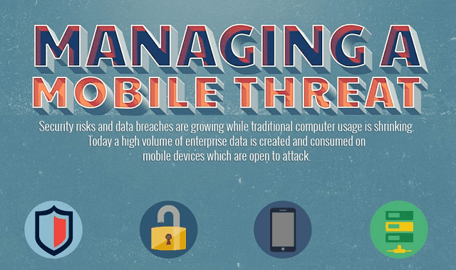 Managing a Mobile Threat