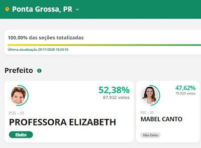 Professora Elizabeth é eleita primeira prefeita de Ponta Grossa. Café com Jornalista