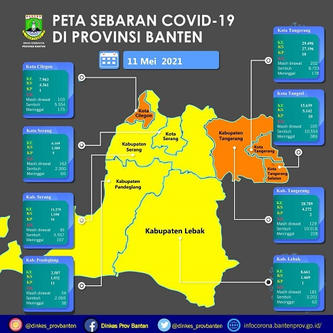 Kasus Covid-19 Turun, 4 Wilayah Di Banten Masuk Zona Kuning