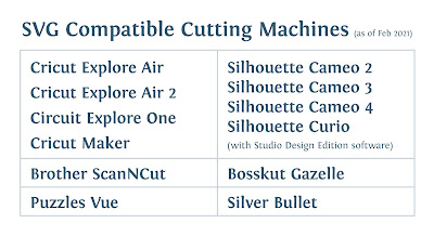 SVG Compatible Cutting Machines