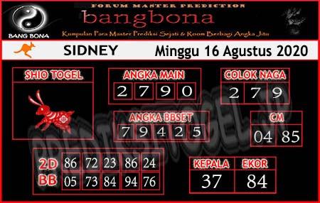 Prediksi Bangbona Sydney Minggu 16 Agustus 2020</strong