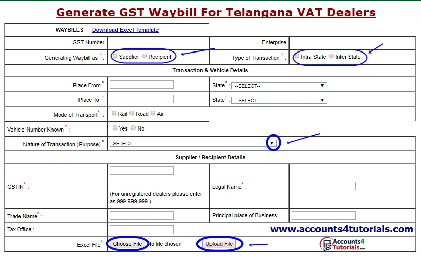 how to get gst waybill for telangana vat dealers - Accounting  Taxation
