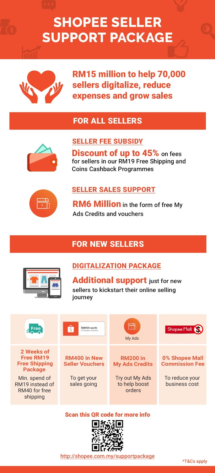 Shopee Seller Support Package