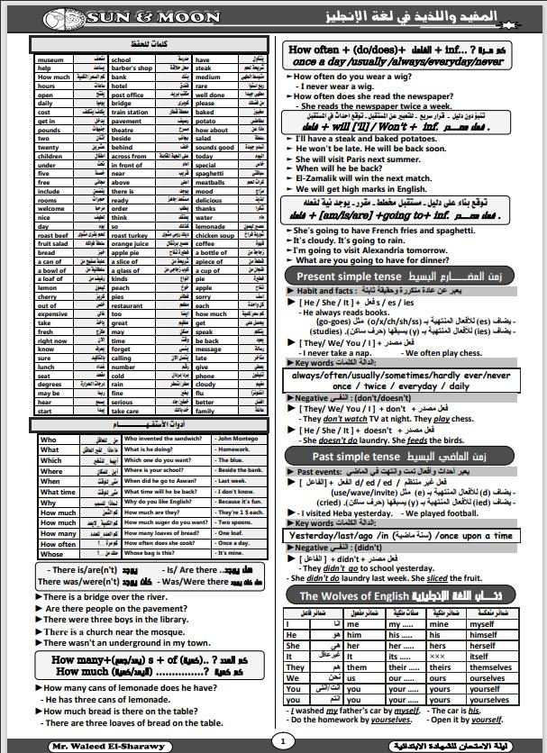 مراجعة ليلة امتحان شمس وقمراللغه الانجليزيه للصف السادس الابتدائي الترم الاول2021  الخلاصة في 6 ورقات