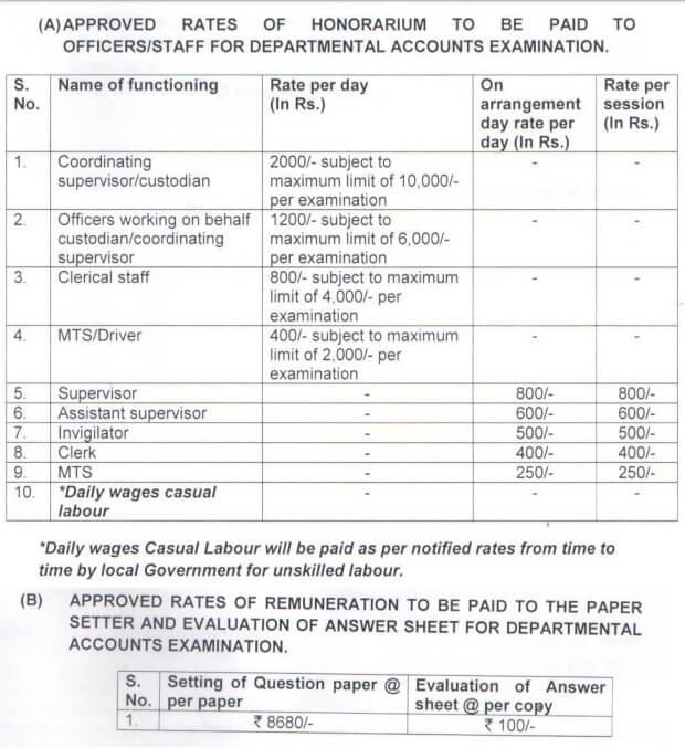 honorarium-for-departmental-examination-paramnews