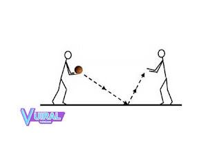 Teknik Dasar Permainan Bola Basket Bounce Pass