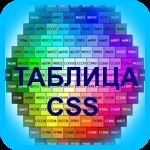 Таблица на CSS