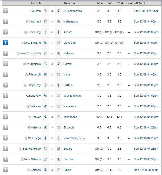 NFL Pick 'Em Week 14 | Josh's World