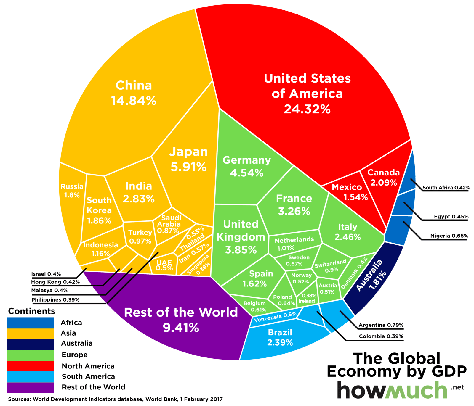 The View from Port Townsend: The World's Interdependent Economy: New