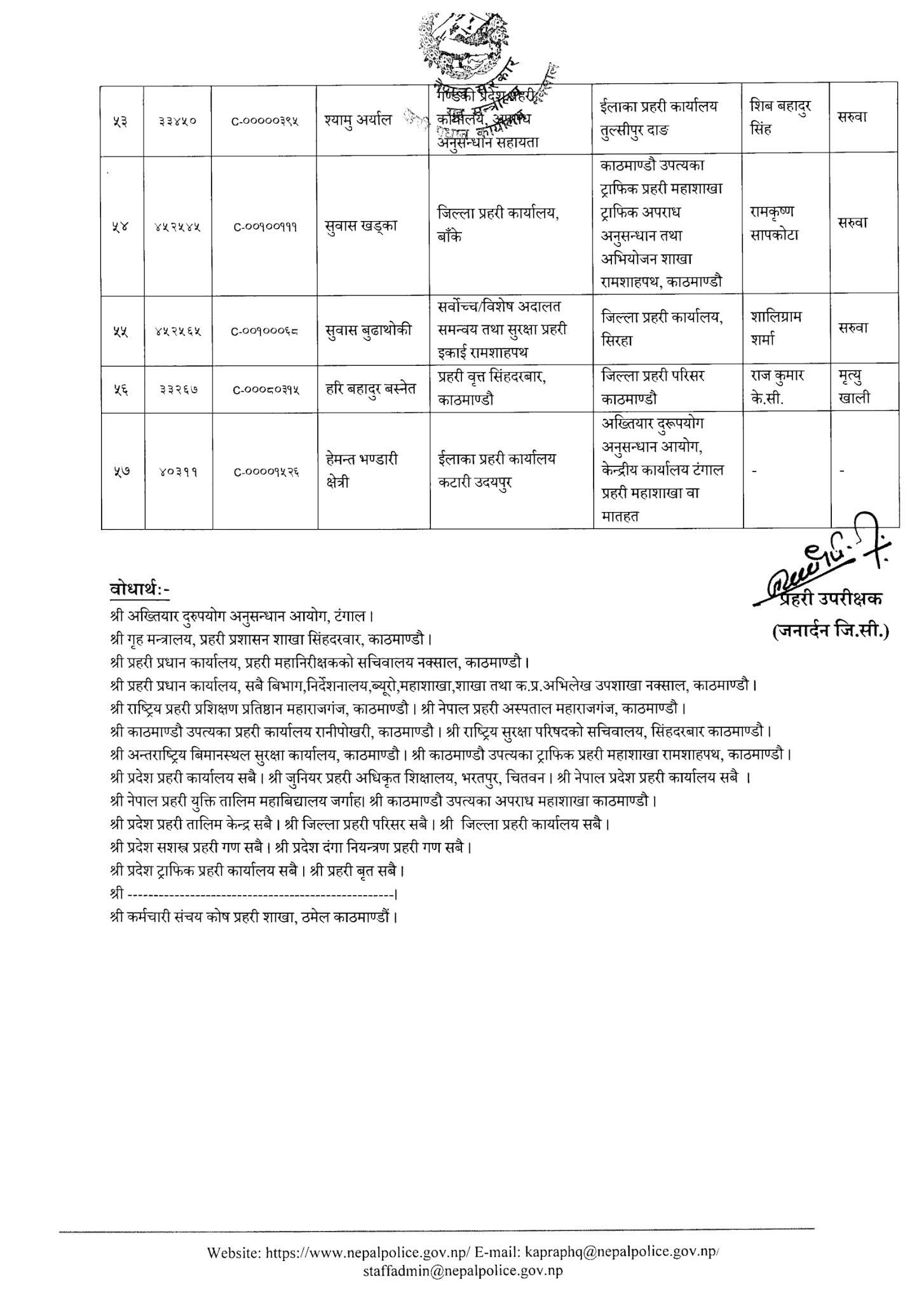 Nepal Police - Transfer List of 57 Deputy Superintendent of Nepal Police (DySP)