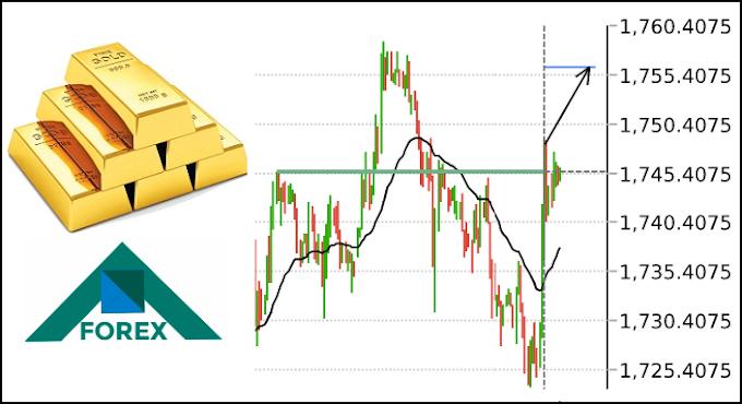 تحليل الذهب XAU مابين مستويات 1756-1735 على المدى القصير