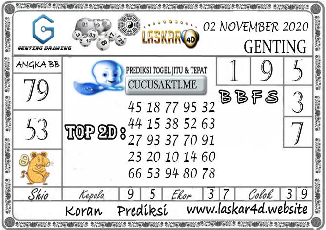 Prediksi GENTING DRAWING LASKAR4D 02 NOVEMBER 2020