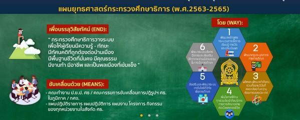แผนยุทธศาสตร์กระทรวงศึกาาธิการ 2563-2565