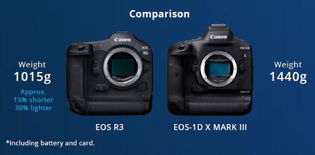 Canon EOS R3 vs Canon EOS 1-D X Mark III Weight Comparison