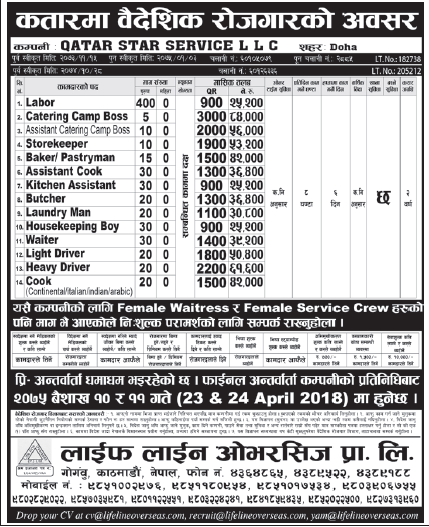 Jobs in Qatar for Nepali, Salary Rs 84,000
