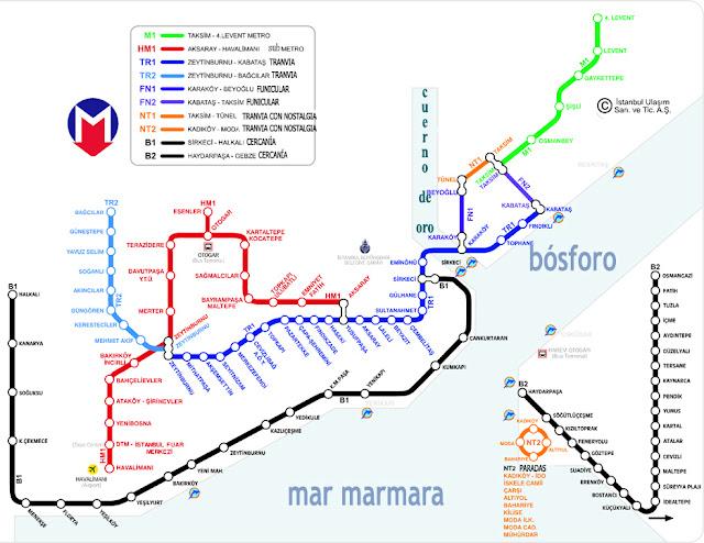 plano transporte estambul, metro estambul, tranvia estambul
