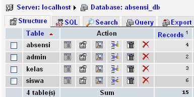 Source Code Lengkap dari Berga Cara Membuat Web Absensi karyawan / Mahasiwa Online dengan PHP dan MySQL