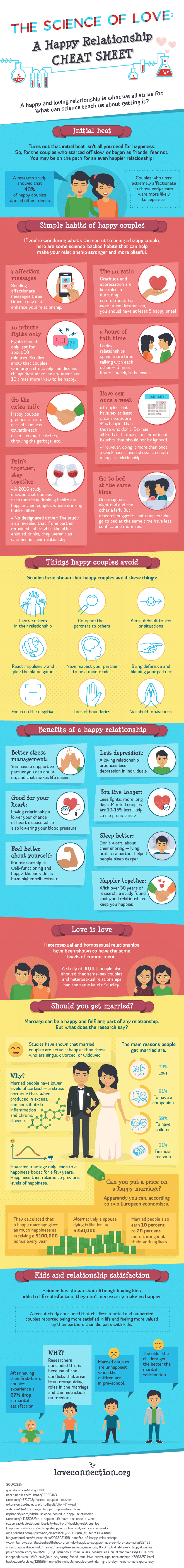 The Science of Love: A Happy Relationship Cheat Sheet #infographic
