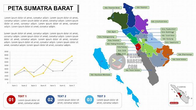 Peta Sumatra Barat
