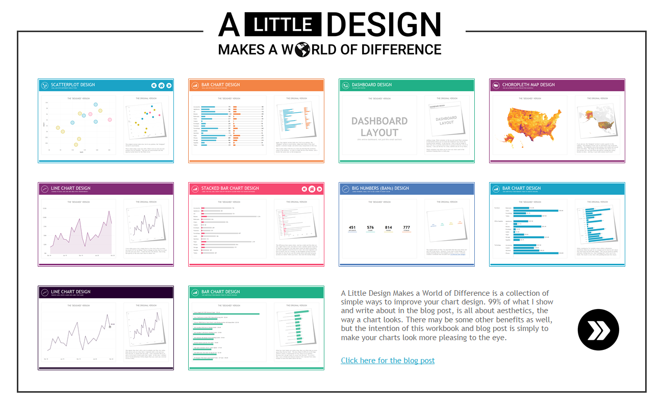 A Little Design Makes a World of Difference