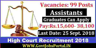 Bombay High Court Recruitment 2018