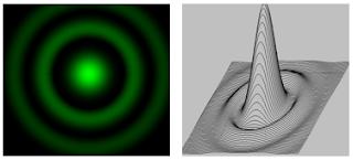 Etudie la relation entre la lumière et la matière. On l'interprète par des phénomènes tels que :