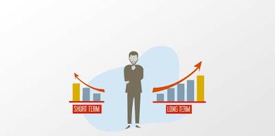 Investasi jangka pendek dan jangka panjang