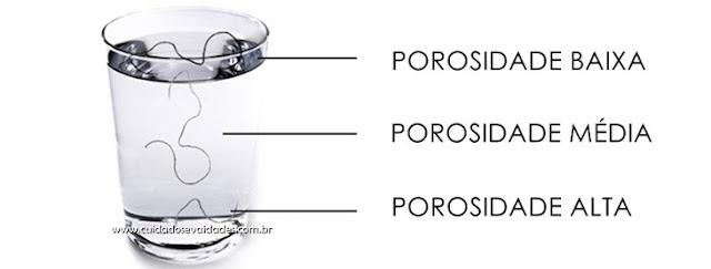 O que é Cabelo Poroso? - Identificando os Tipos de Porosidade