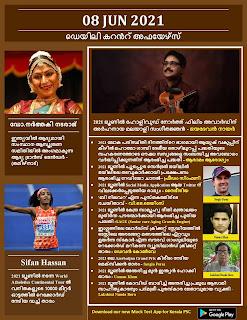 Daily Malayalam Current Affairs 08 Jun 2021