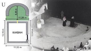 HIJR ISMAIL TEMPAT MUSTAJAB Sejarah dan Doa Di Hijr Ismail