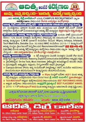 Aditya Degree College  Kakinada Animation;  kakinada  079972 56662, Eluru, rajahmundry,tadepalli gudem, palakollu,