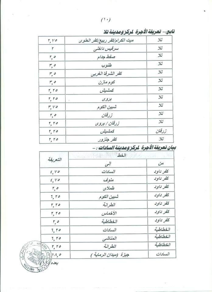 ننشر التعريفه الجديده للمواصلات داخل وبين المدن المصرية بعد زياده اسعار الوقود بجميع المحافظات FB_IMG_1562330889792
