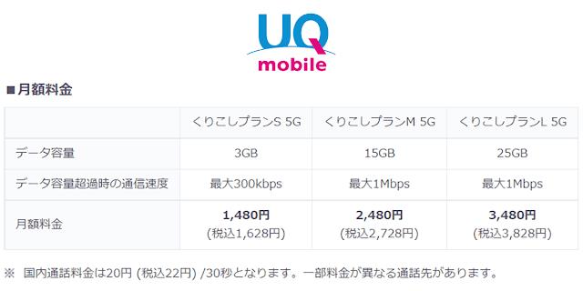 UQモバイルが5Gサービス及び5G対応料金プランを今夏提供開始へ。5Gスマホは先行して発売