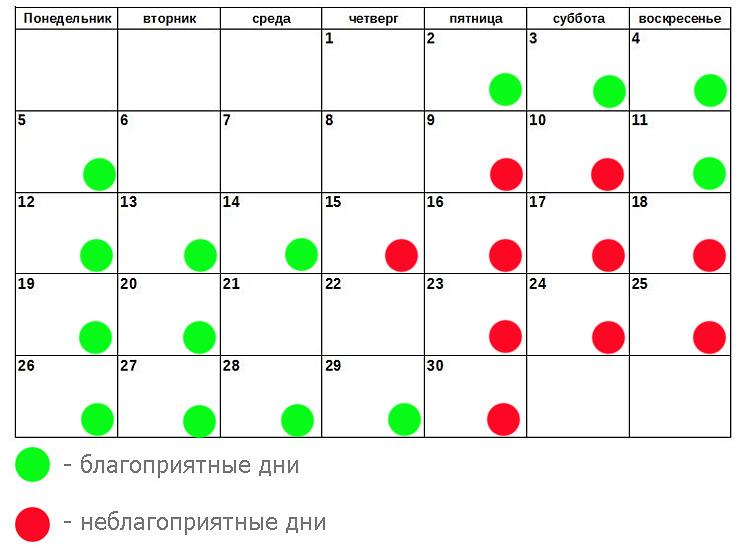 лунный календарь стрижки волос на сентябрь