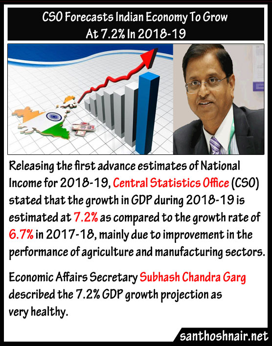CSO forecasts Indian Economy to grow at 7.2% in 2018-19