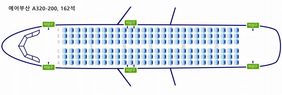 에어부산 A320-200