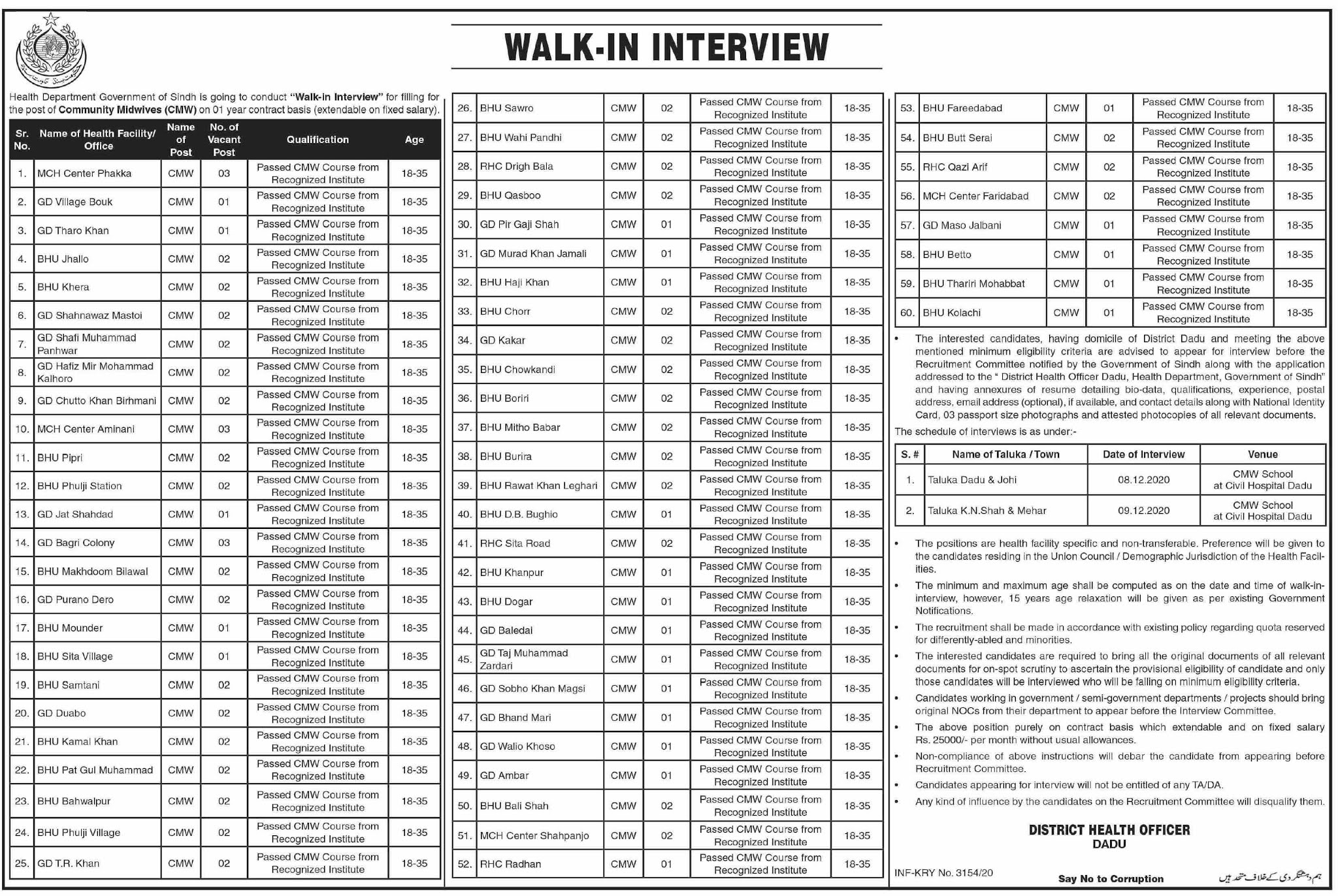 Jobs in Health Department