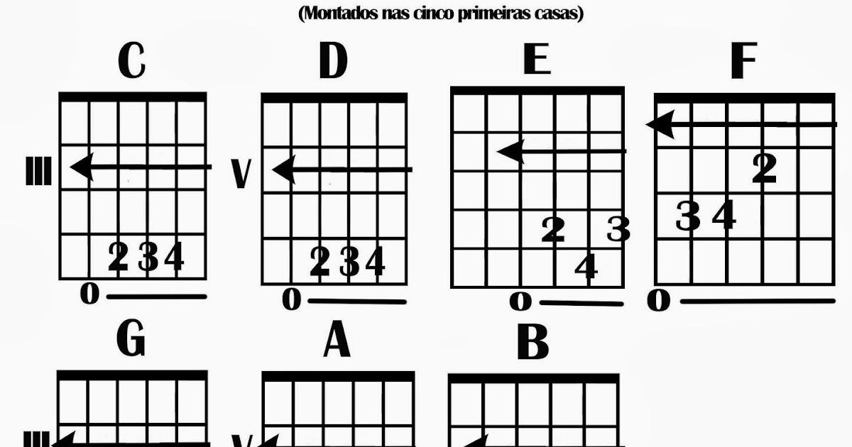 bord u00f5es e primas  acordes maiores e menores para viol u00e3o
