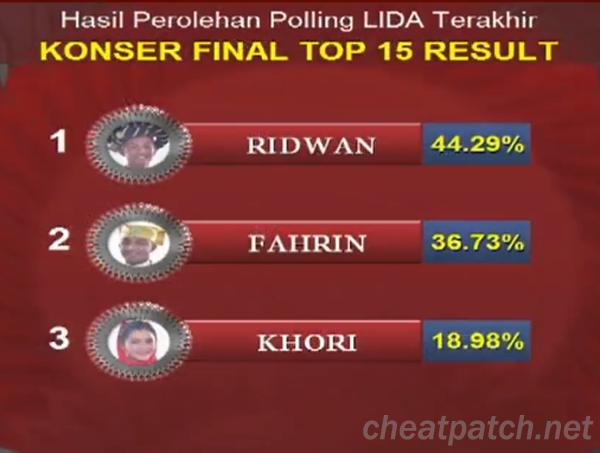 hasil yang tersisih LIDA Liga Dangdut Indonesia Tadi Malam 11 April 2018