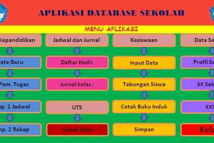 Download Aplikasi Database Sekolah Lengkap Tahun 2018/2019